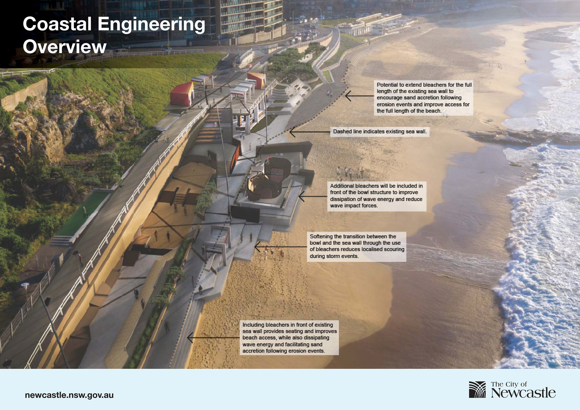 Bathers Way   Newcastle Beach Coastal Engineering overview