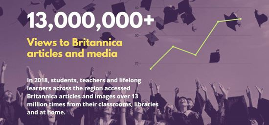 Back to school? Do it right with Encyclopaedia Britannica.