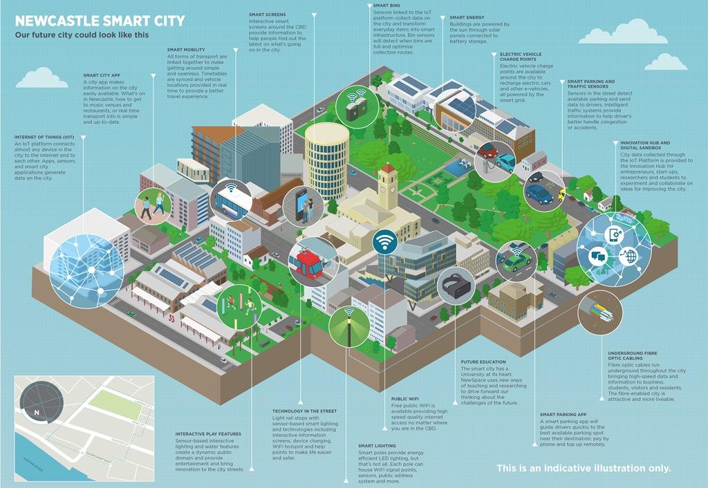 Portal to city's tech future opens - City of Newcastle